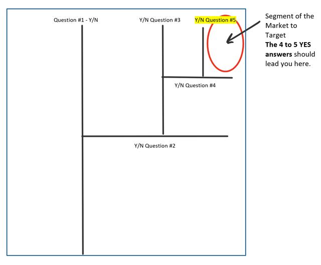 Territory Segmentation 3.png